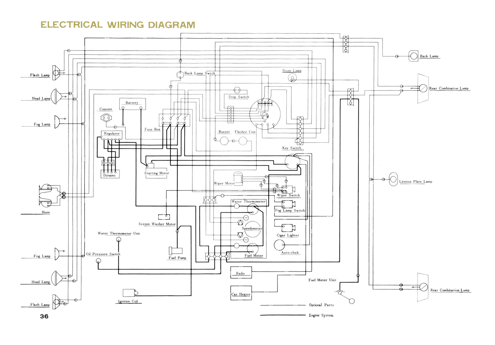 Mazda Electrical Wiring Diagrams Books Of Diagram R100 Fuse Box Familia 800 And 1000 Owners Manual 1963 Estate Au Rh Wyatt Software Com Workbook B2200
