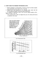 80 - How to Read the Standard Performance Curve.jpg