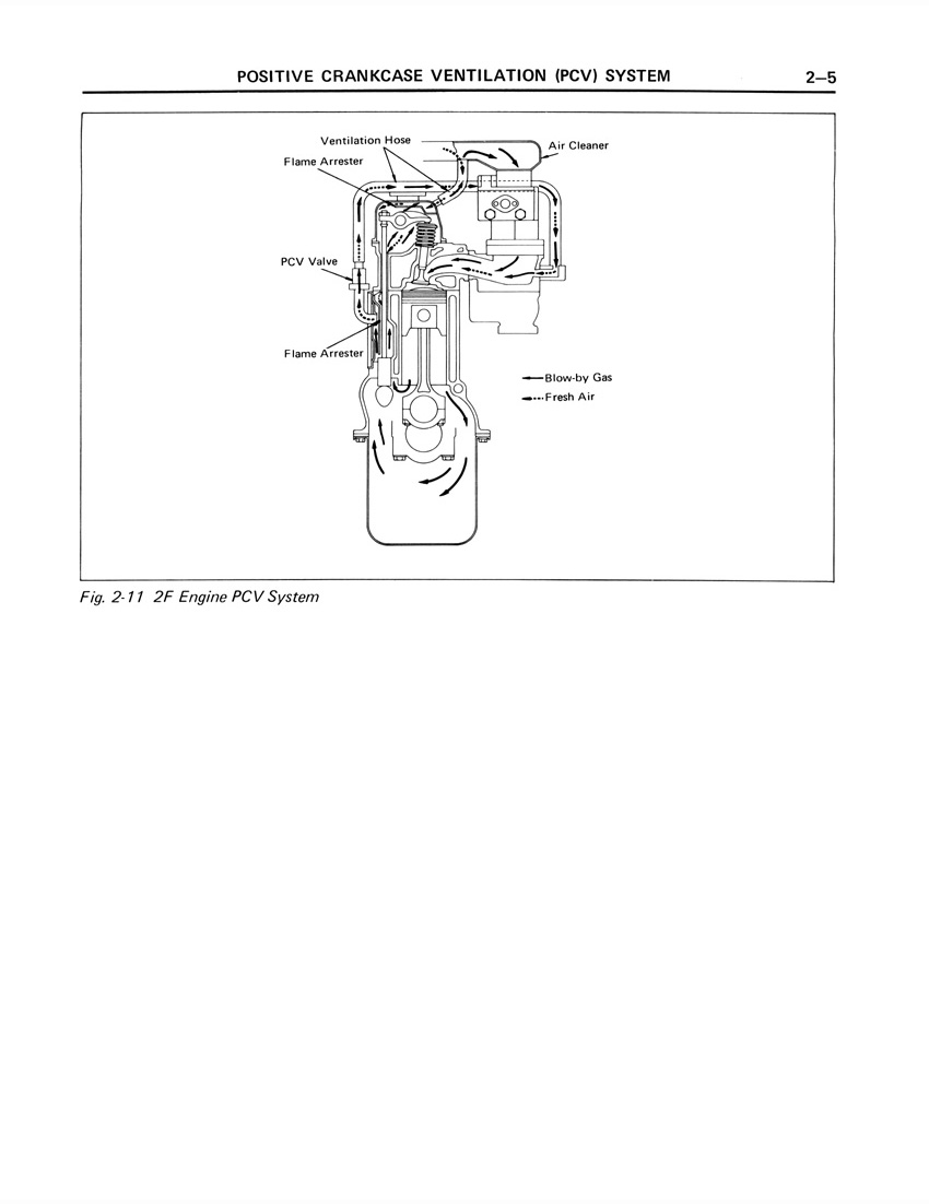 Saab Pcv System Diagram Electrical Wiring Diagrams Engine Schematic Wire Valve