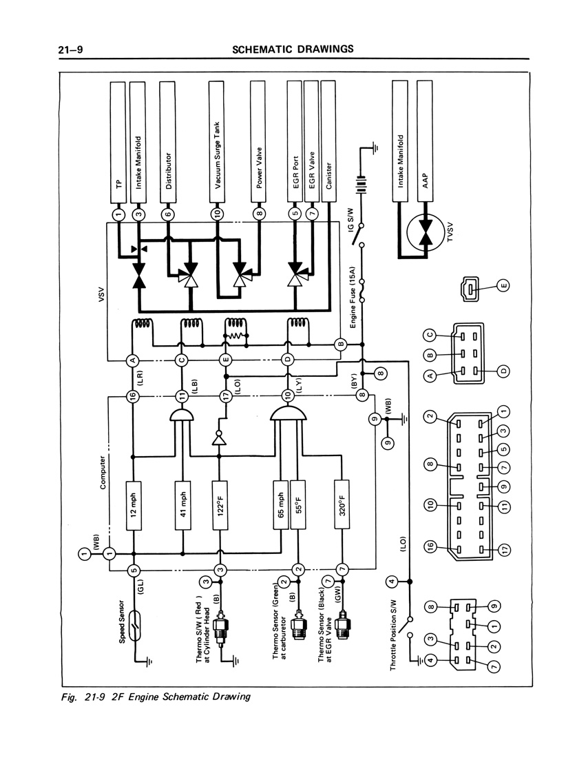 ford f wire diagram wiring liry fuse enthusiast diagrams l